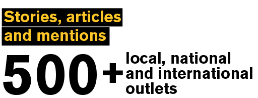 Stories, articles and mentions 500+ local, national and international outlets